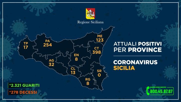 coronavirus_PROVINCE_6-8GIUGNO_STAMPA